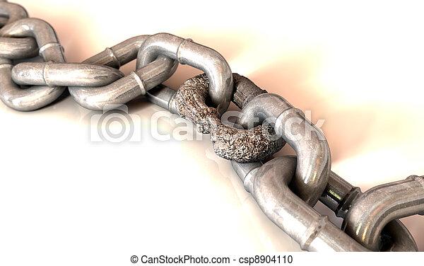 Weak Link - csp8904110