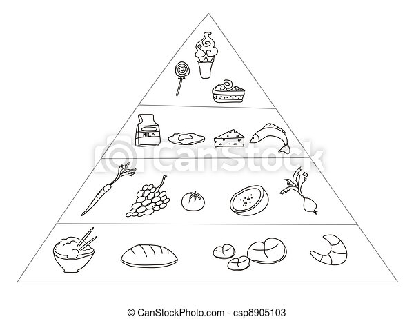 Stock Illustration of VECTOR - Food Guide Pyramid csp6520476 ...