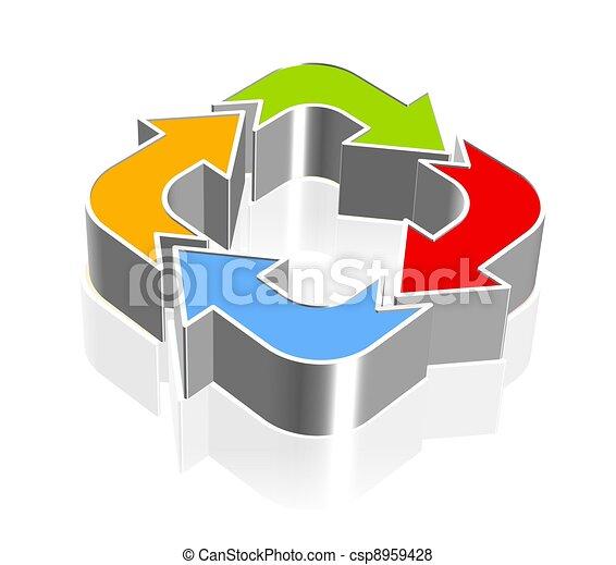 3D Four arrow rotation icon - csp8959428