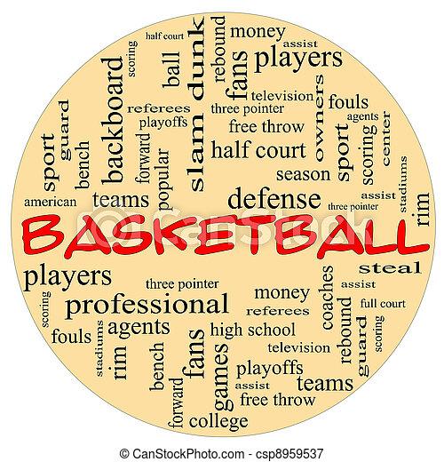 Round Basketball Word Cloud - csp8959537