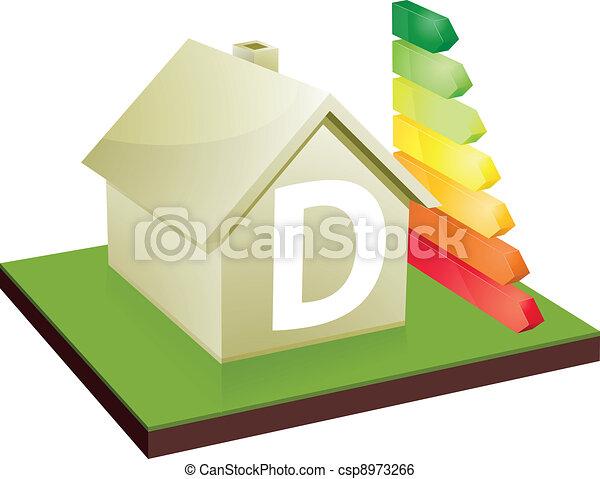 house energy efficiency class D - csp8973266