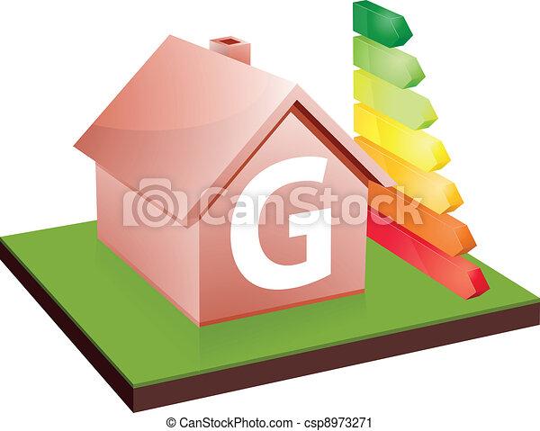 house energy efficiency class G - csp8973271