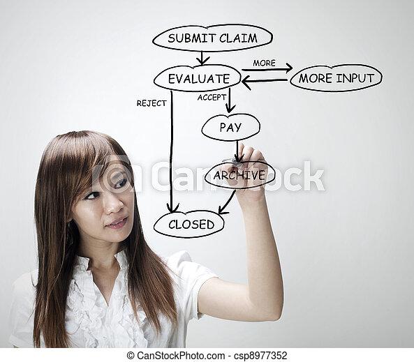 Insurance claim - csp8977352