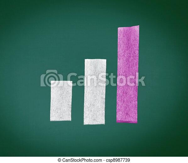Increasing Bar Graph - csp8987739