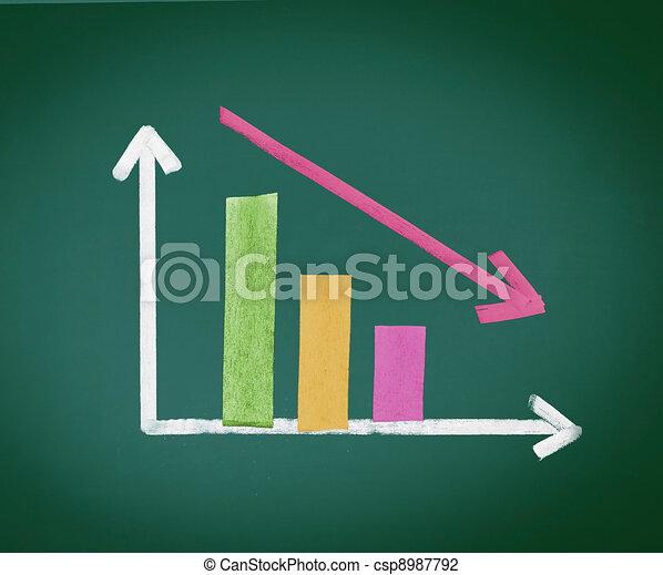 Colored Decreasing Bar Graph - csp8987792