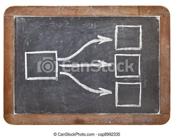 blank flowchart on blackboard - csp8992335