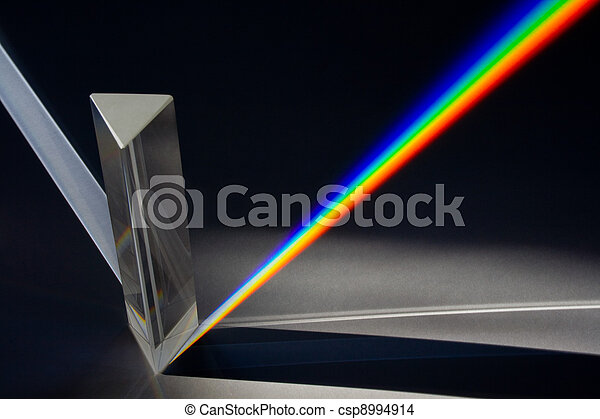 Spectrum of Sunlight through Prism - csp8994914