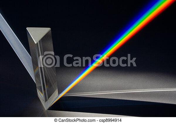 Spectrum of Sunlight through Prism - csp8994914