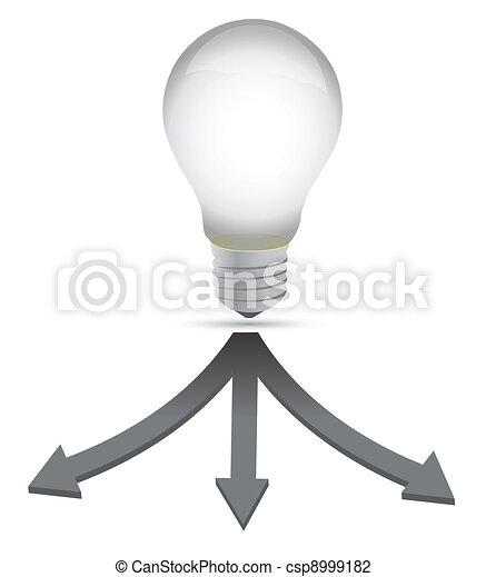 ideal destination lightbulb concept - csp8999182