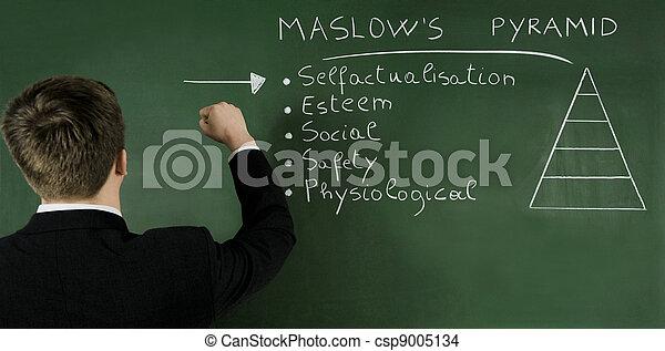 Self-Actualization - csp9005134