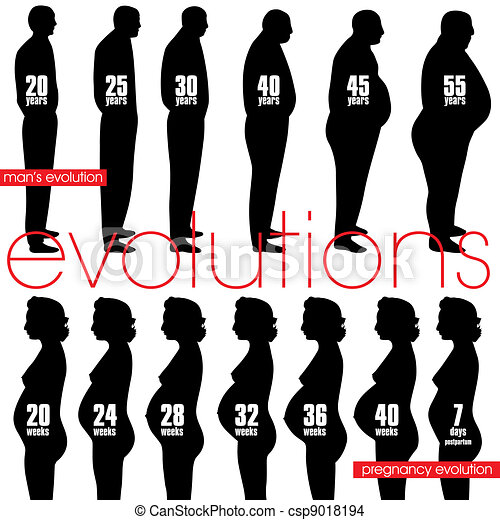 Men obesity evolution and pregnancy - csp9018194