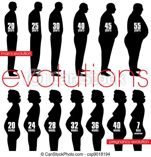 Men obesity evolution and pregnancy - csp9018194