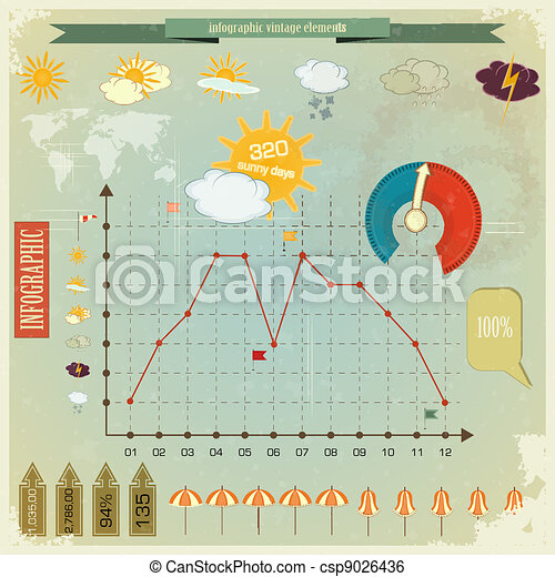 Vintage infographics set - weather icons - csp9026436