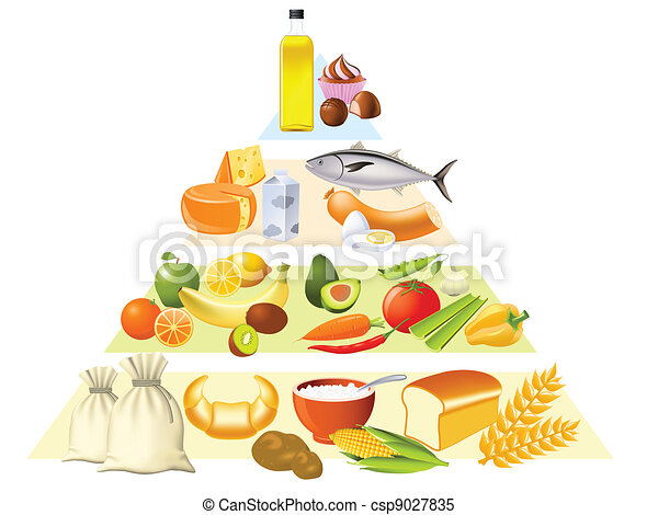 Food pyramid - csp9027835