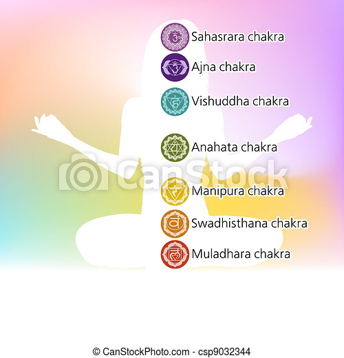 Woman in lotus position with seven chakras. EPS 8 - csp9032344