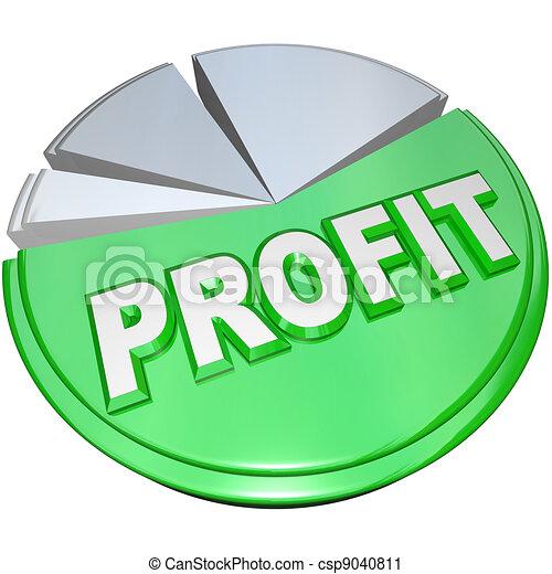 Profit Pie Chart Revenue Split Profits Vs Costs - csp9040811