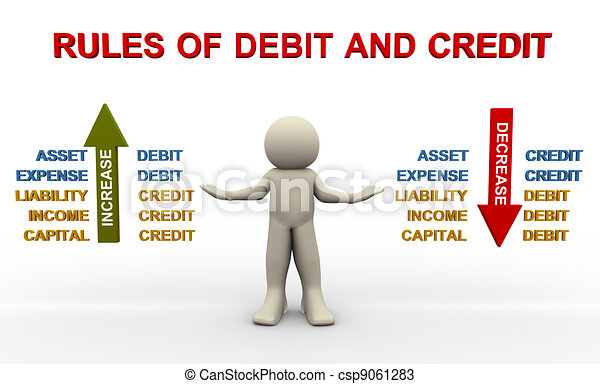 Rules of debit and credit - csp9061283