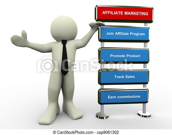3d man affiliate marketing - csp9061302