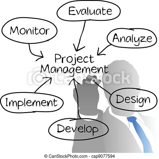 Project Management manager drawing diagram - csp9077594