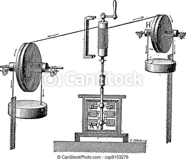 Thermodynamic, vintage engraving. - csp9103276
