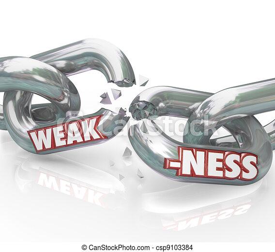 Weakness Word on Breaking Weak Chain Links - csp9103384