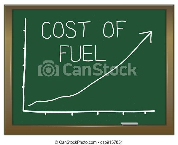 Increasing fuel prices. - csp9157851