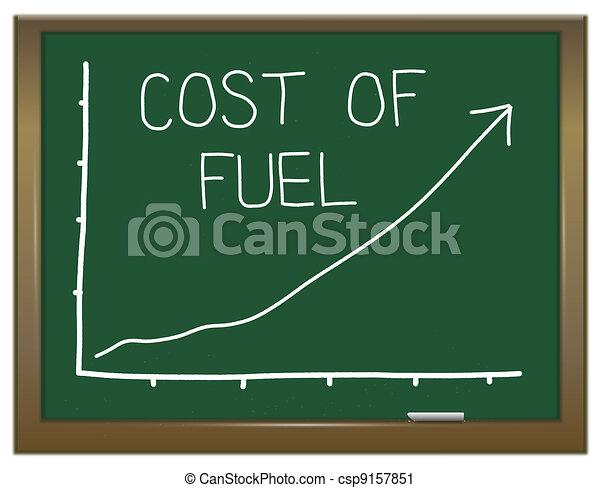 Increasing fuel prices. - csp9157851