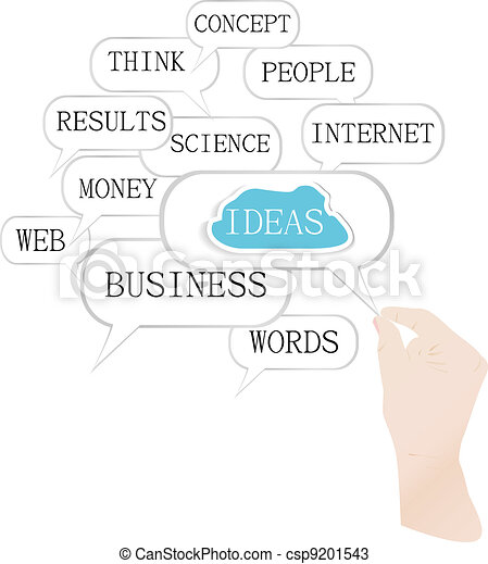 Hand handle cloud against white with business words - csp9201543