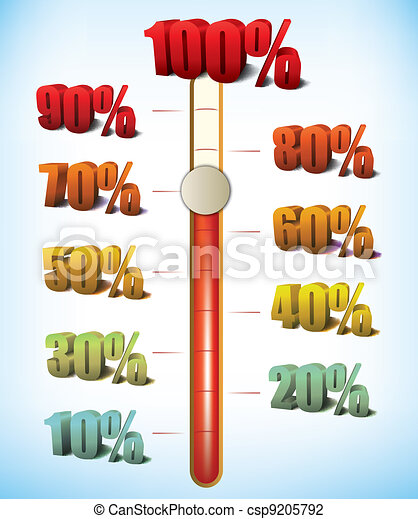 Measuring success as a percentage - csp9205792