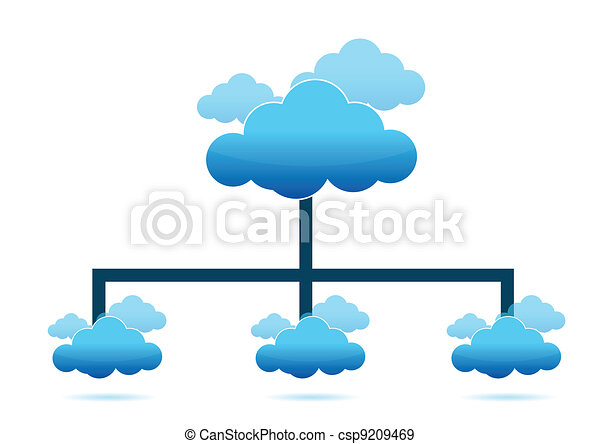 diagram of cloud computing - csp9209469