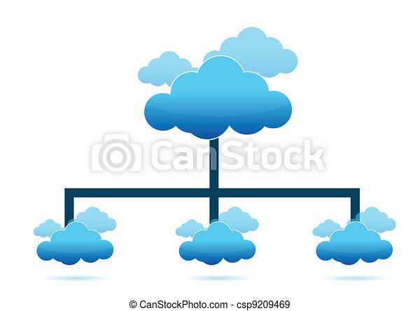 diagram of cloud computing - csp9209469