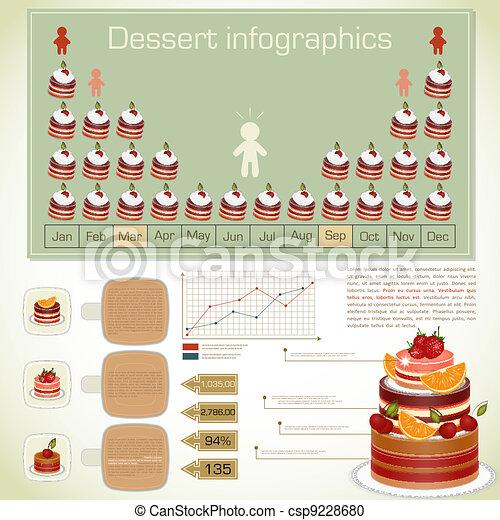Vintage infographics set - dessert icons - csp9228680