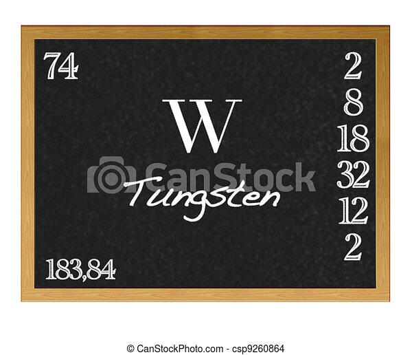 Tungsten. - csp9260864