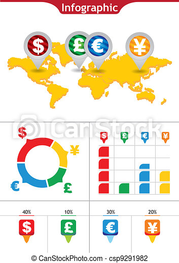 Major currencies infographic illustration - csp9291982