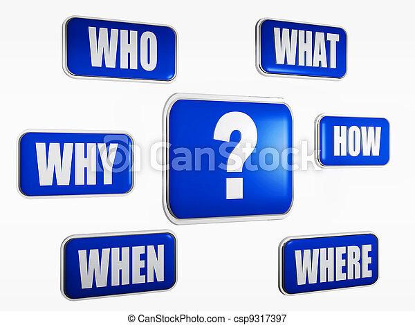 question concpet - csp9317397