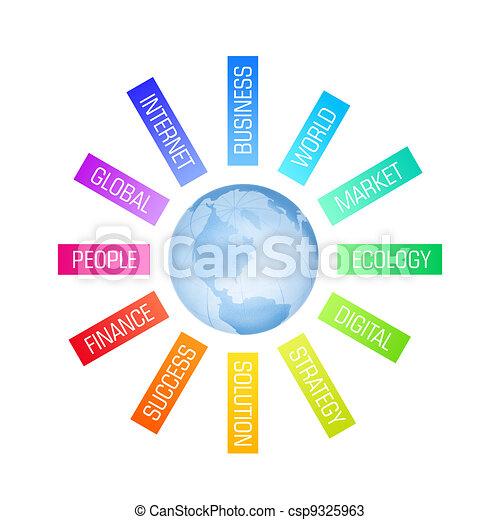 Global Media Communication Concept - csp9325963