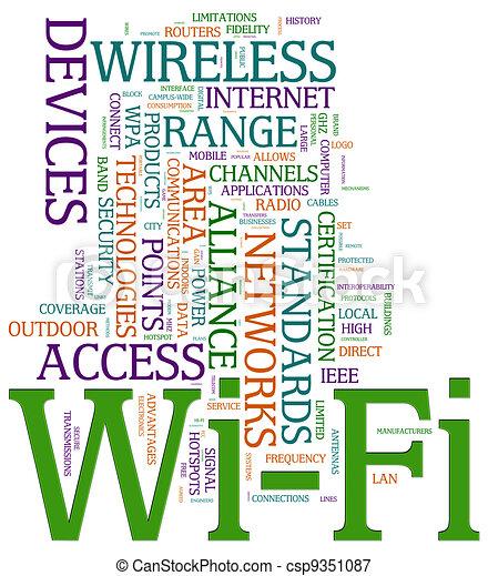 Wi-fi wordcloud - csp9351087