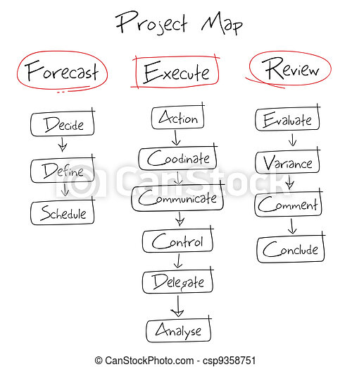 Project Map - csp9358751