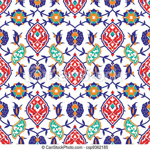 About | Art of Islamic Pattern