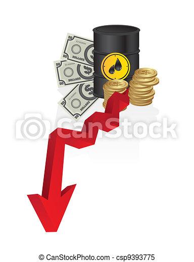 rising value of petroleum - csp9393775