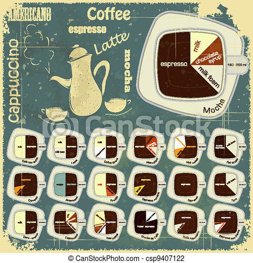 Vintage infographics set - types of coffee drinks - csp9407122