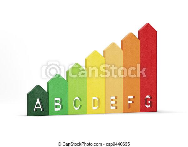 Energy efficiency rating  - csp9440635
