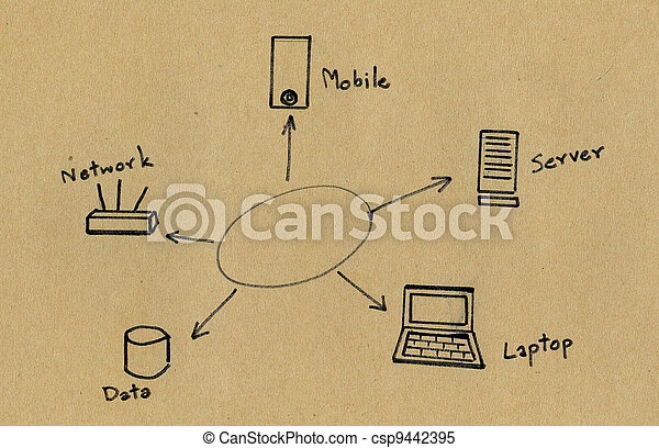 a Cloud Computing diagram isolated on background.