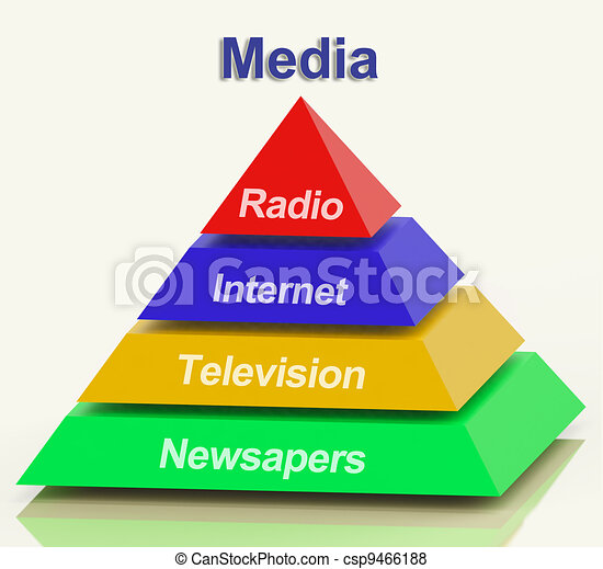 Media Pyramid Showing Internet Television Newspapers And Radio - csp9466188