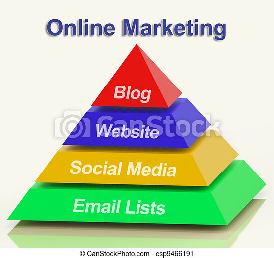 Online Marketing Pyramid Shows Blogs Websites Social Media And Email Lists - csp9466191