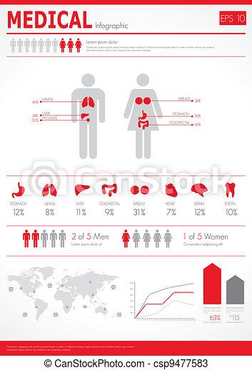 Medical infographics.  - csp9477583