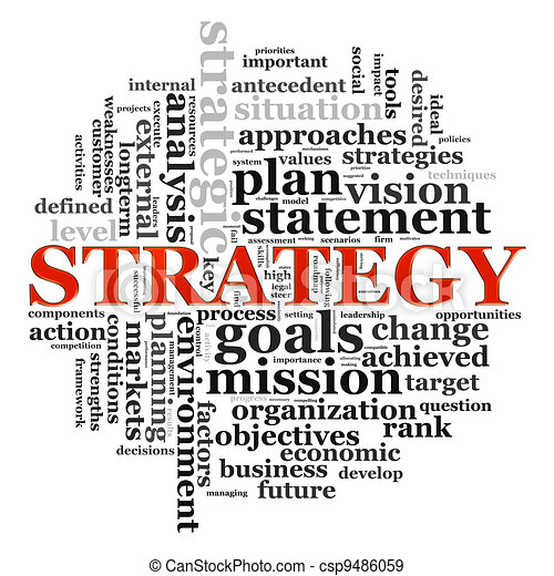 Strategy wordcloud - csp9486059