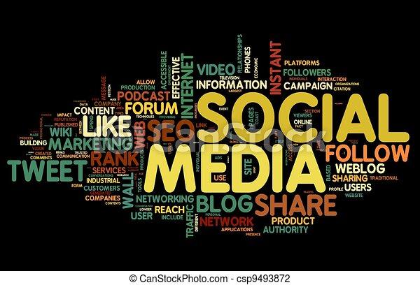 Social media in tag cloud - csp9493872