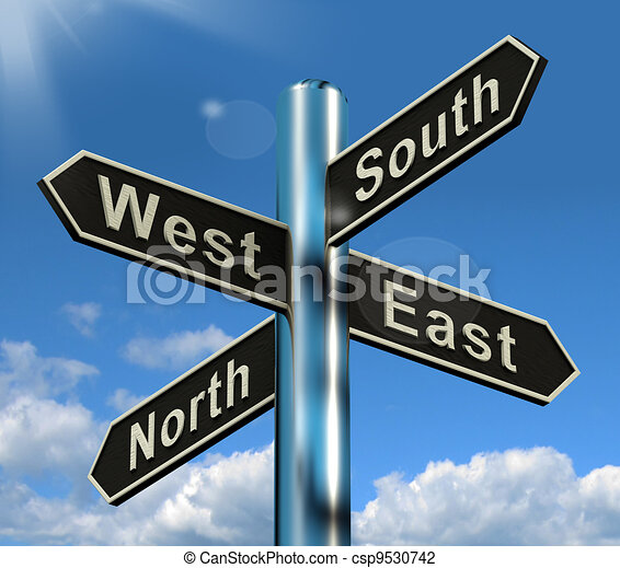 North East South West Signpost Shows Travel Or Direction - csp9530742