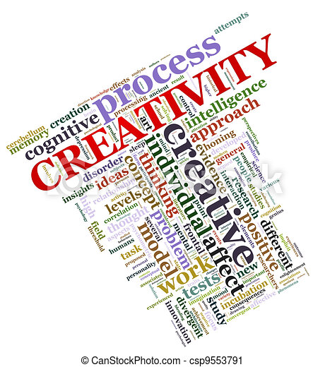 Creativity wordcloud - csp9553791